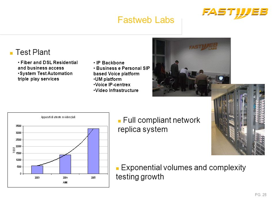 Fastweb Labs Test Plant Full compliant network replica system