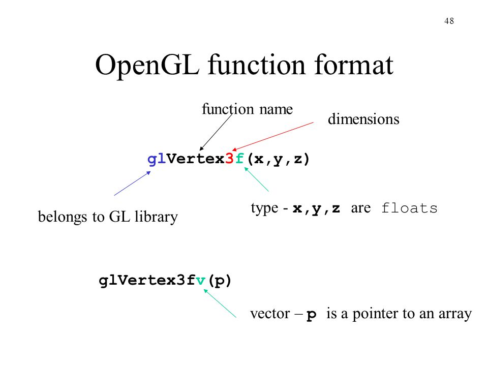 OpenGL function format