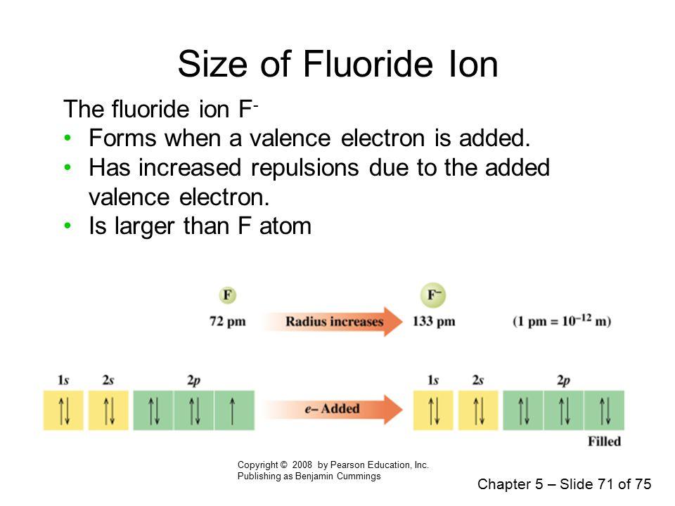 Orbital Diagram For Fluorine Ion Diagram