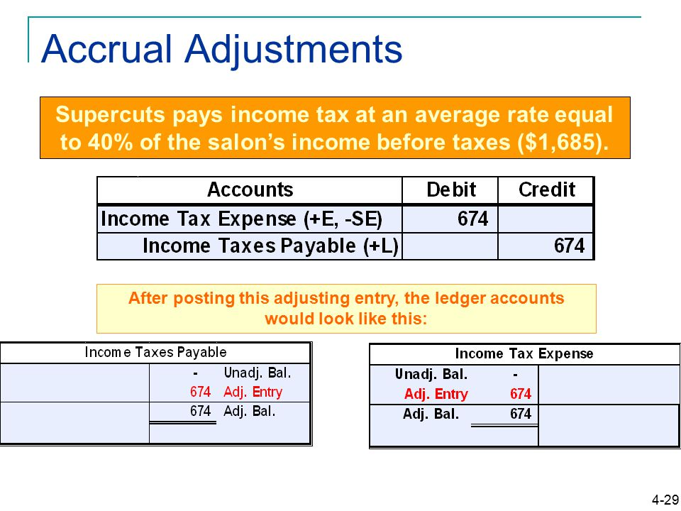 Chapter 4 Adjustments Financial Statements And The Quality