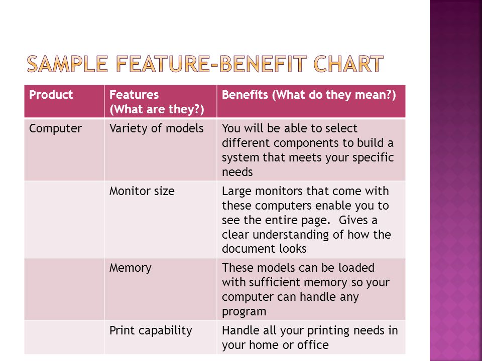 Sample Feature Benefit Chart
