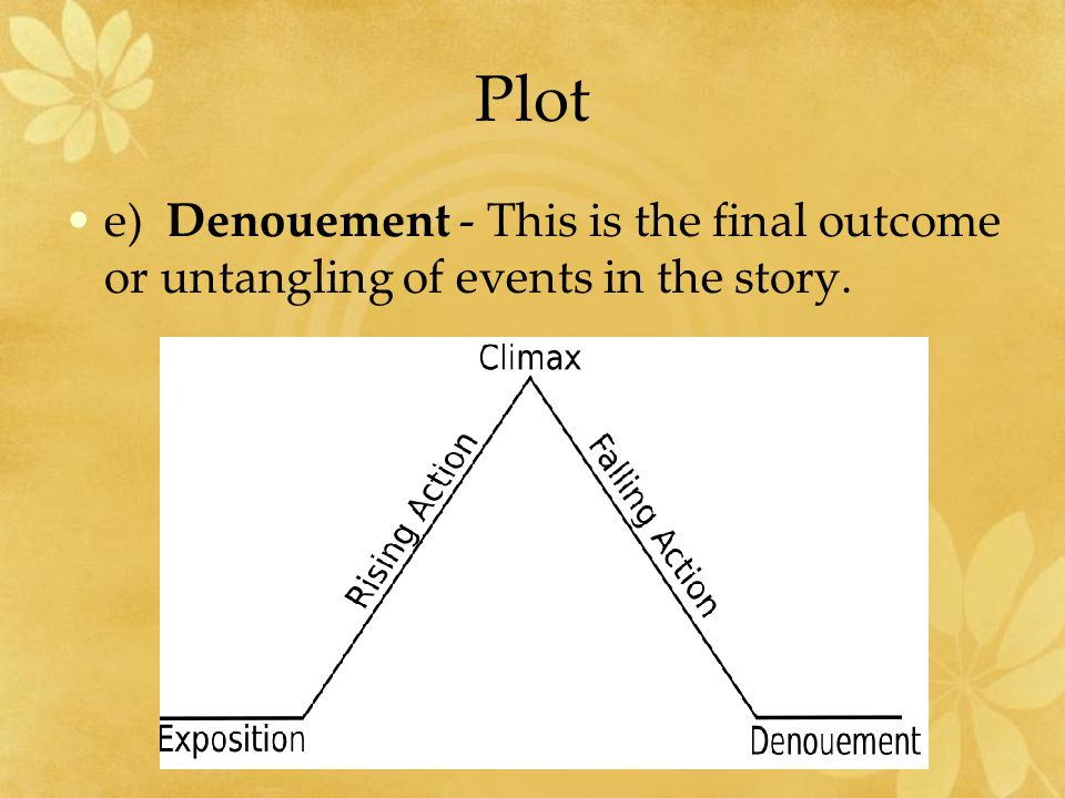 Plot e) Denouement - This is the final outcome or untangling of events in the story.