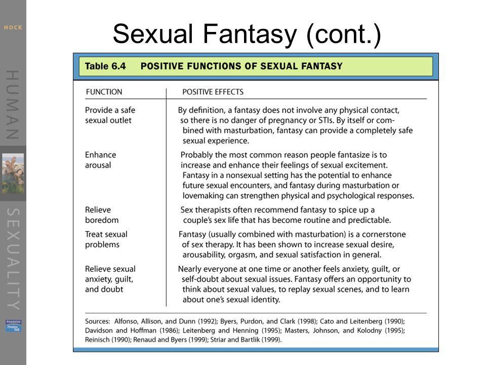 Women s favorite sexual fantasy foto 450