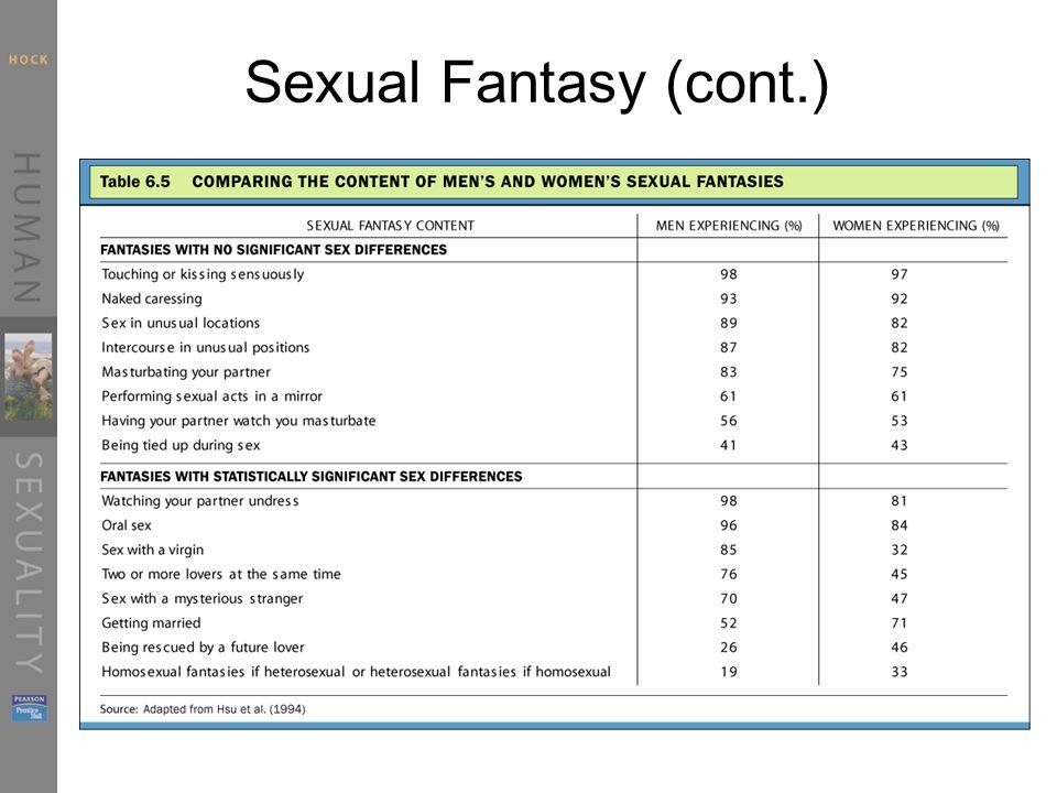 sexy fantasies for men