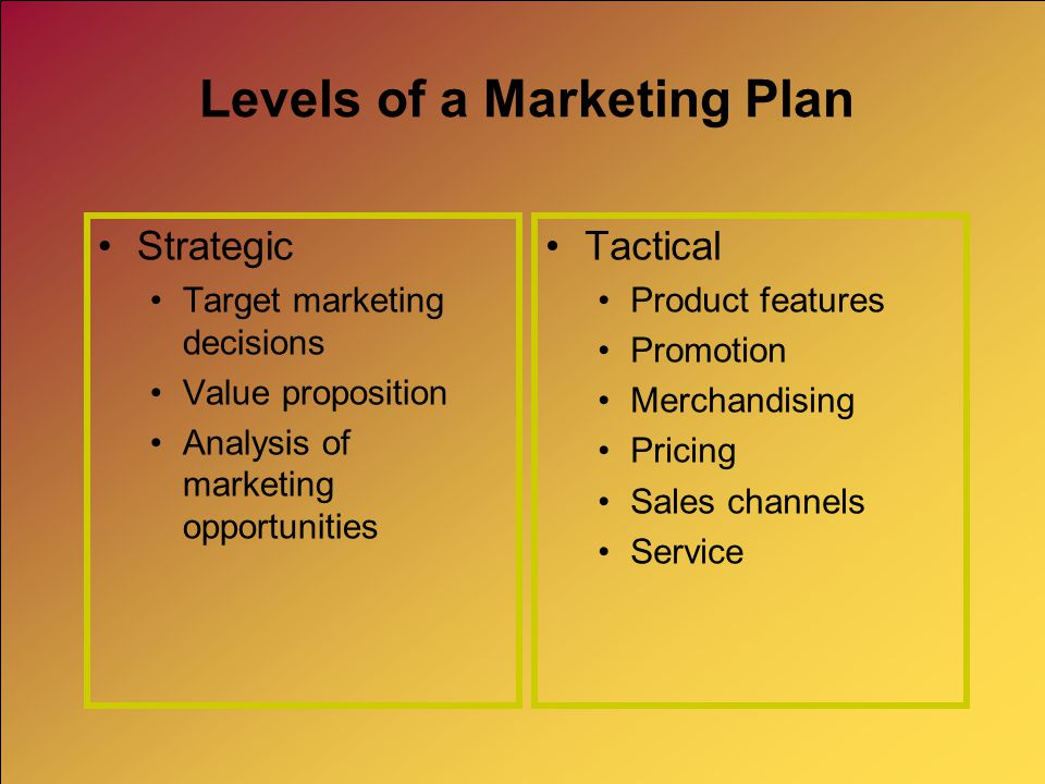 marketing plan and strategic options of whitbread Marketing plan the information for this article was derived from many sources, including michael porter's book competitive advantage and the works of philip kotler concepts addressed include 'generic' strategies and strategies for pricing, distribution, promotion, advertising and market segmentation.