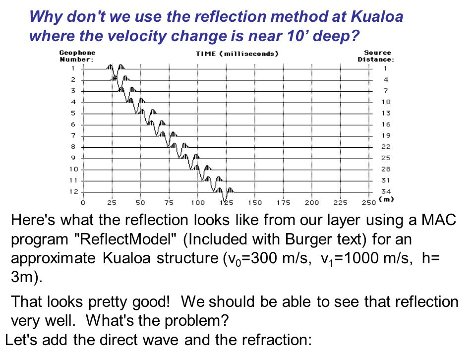 Let s add the direct wave and the refraction: