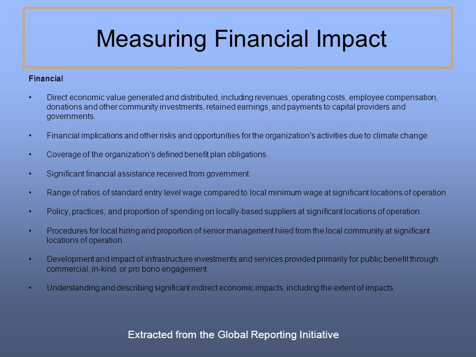 Measuring Financial Impact