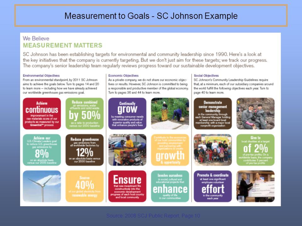 Measurement to Goals - SC Johnson Example