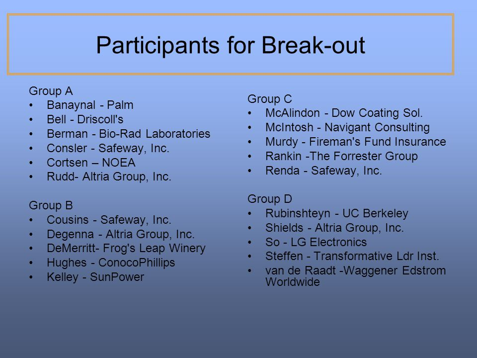 Participants for Break-out