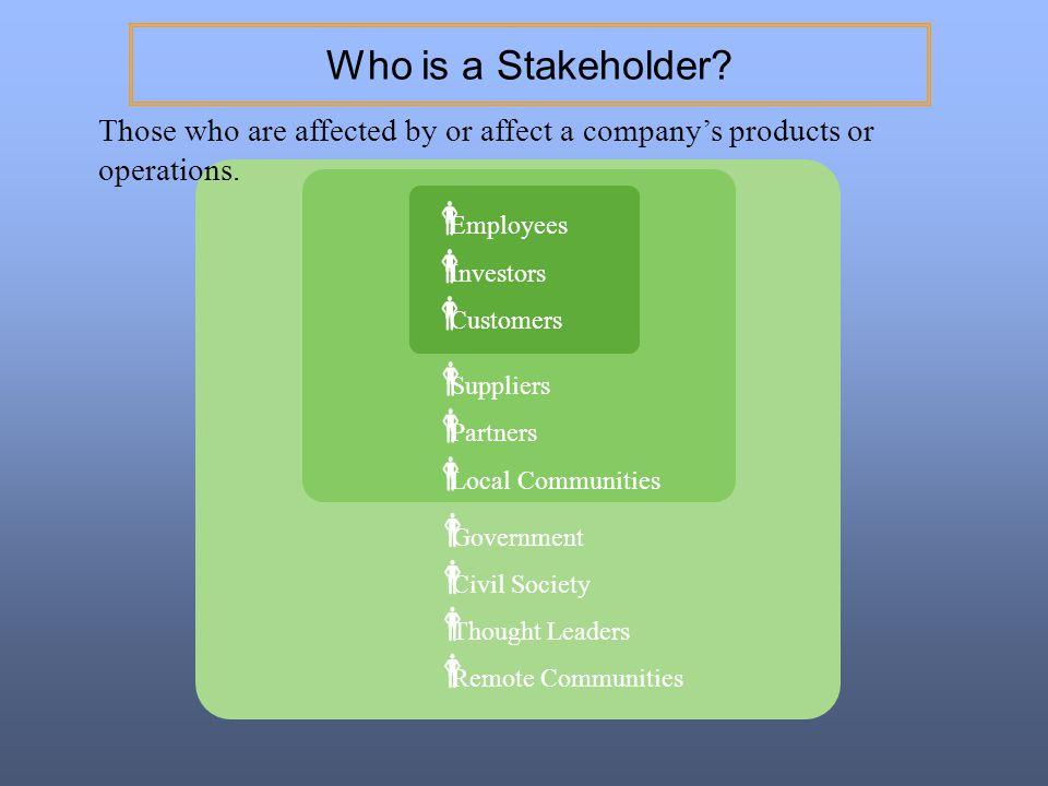 Who is a Stakeholder Those who are affected by or affect a company's products or operations. Government.