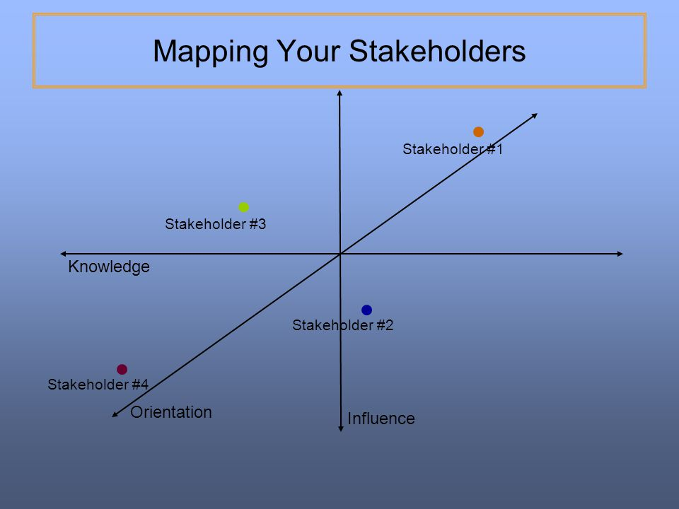 Mapping Your Stakeholders