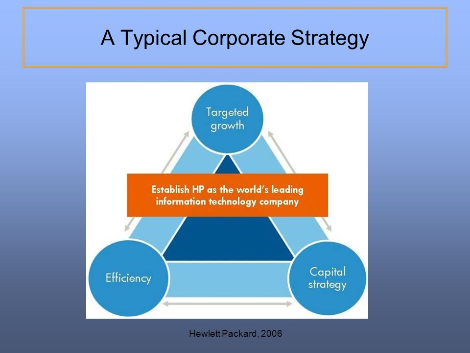 A Typical Corporate Strategy