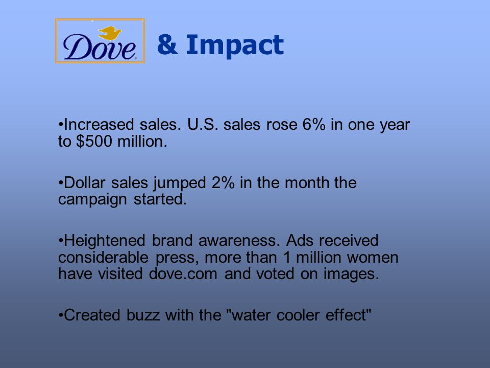 & Impact Increased sales. U.S. sales rose 6% in one year to $500 million. Dollar sales jumped 2% in the month the campaign started.
