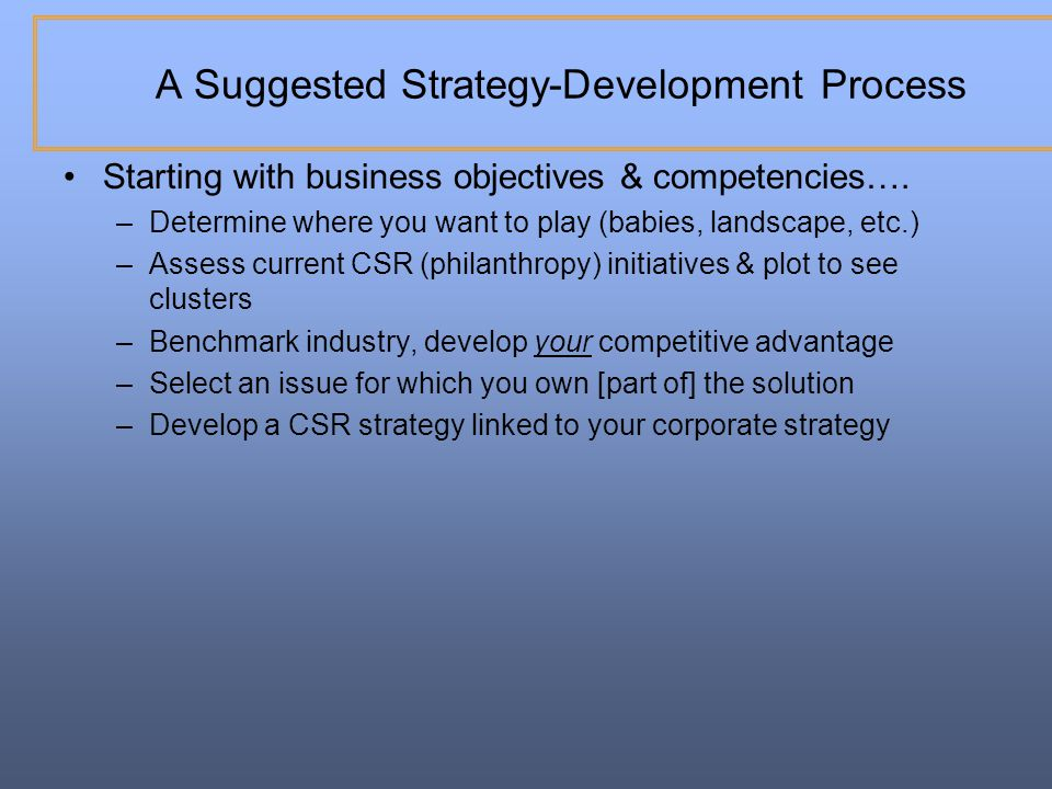 A Suggested Strategy-Development Process