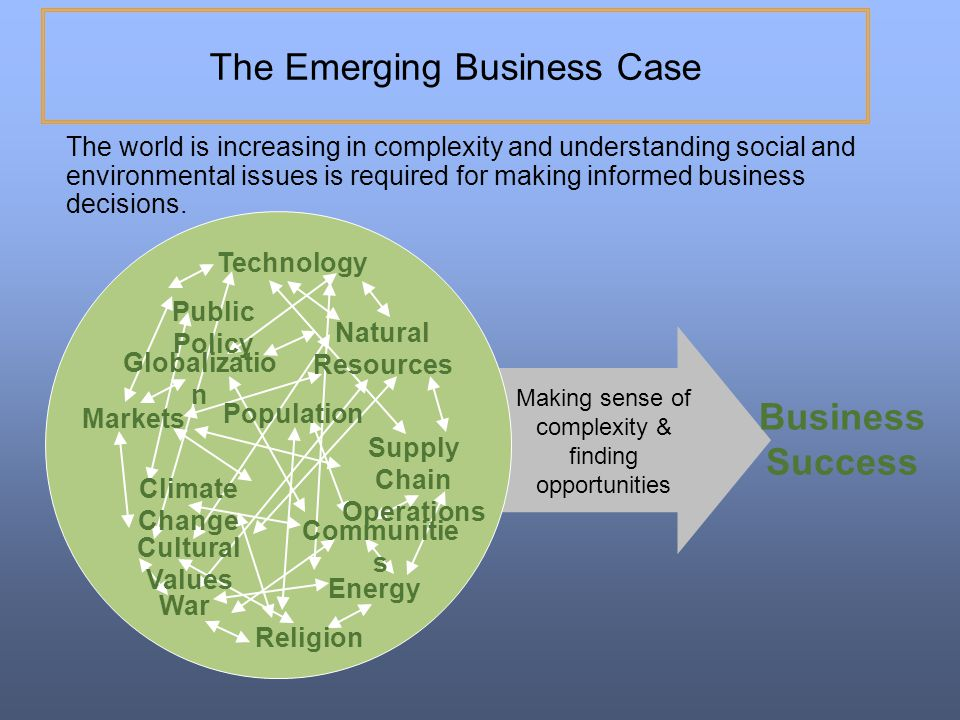 The Emerging Business Case