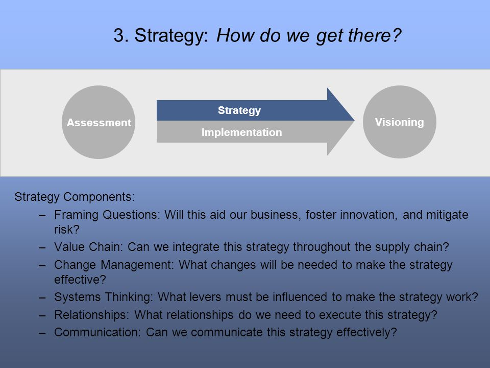 3. Strategy: How do we get there