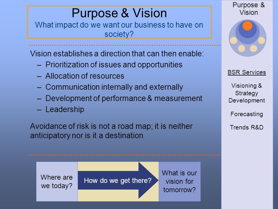 Purpose & Vision BSR Services. Visioning & Strategy Development. Forecasting. Trends R&D.