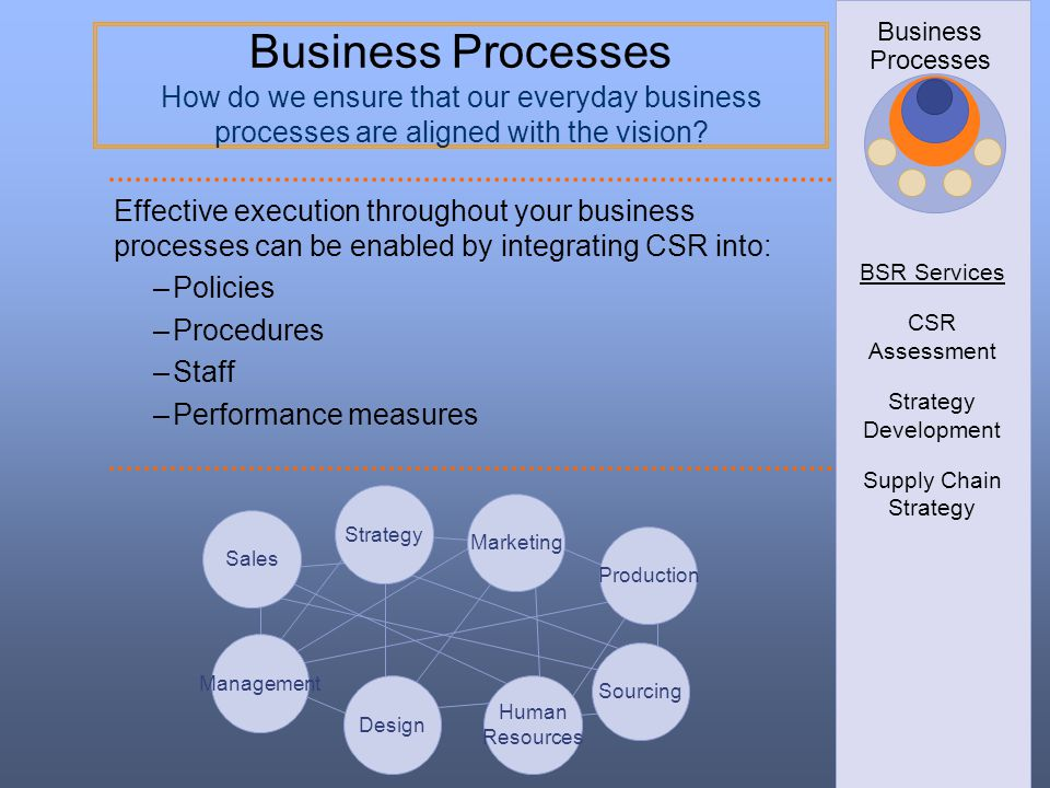BSR Services CSR Assessment. Strategy Development. Supply Chain Strategy. Business Processes.