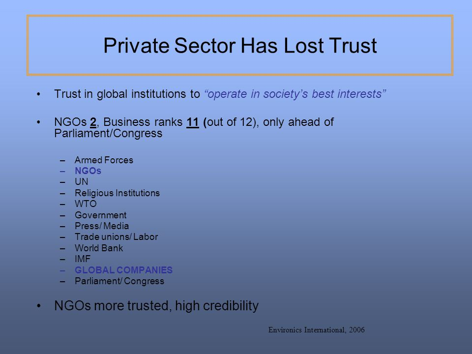 Private Sector Has Lost Trust