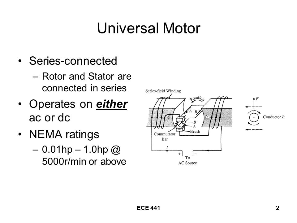 Universal Motor Series-connected Operates on either ac or dc