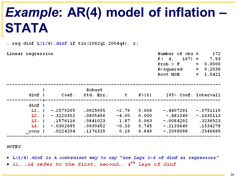 how to run time series regressions stata