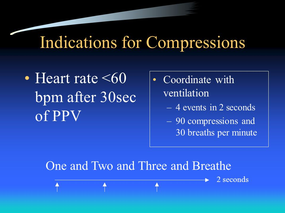 Indications for Compressions