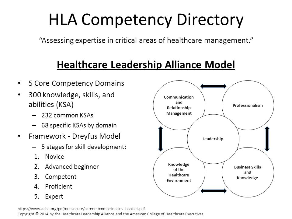 The Healthcare Leadership Alliance (HLA) - ppt download