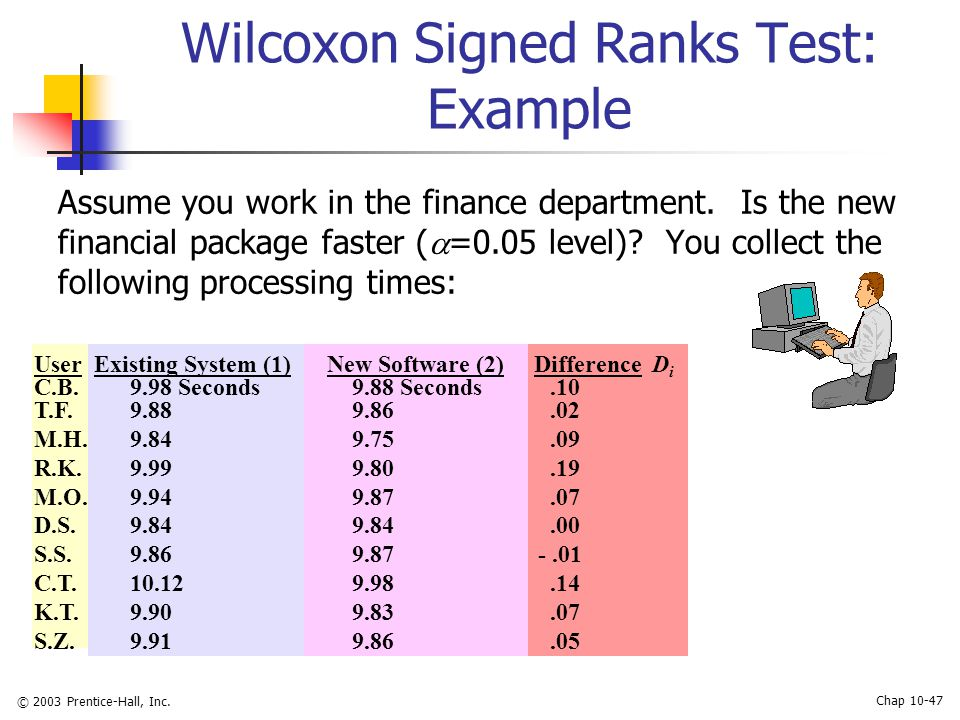 Wilcoxon signed rank test in excel | non normal data | qi macros.