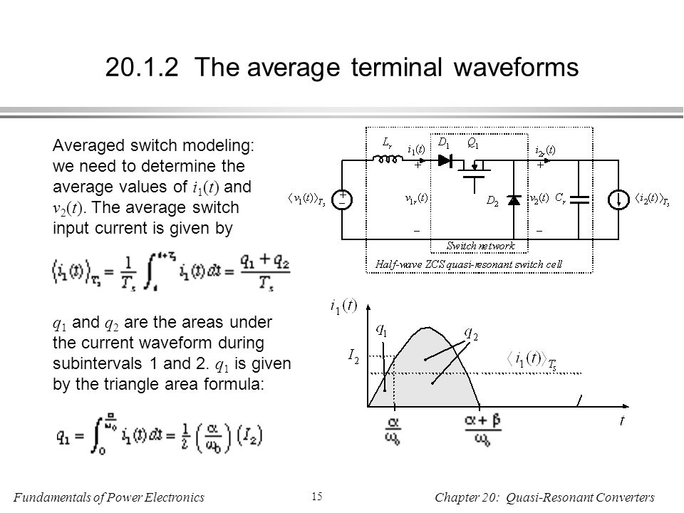 The average terminal waveforms