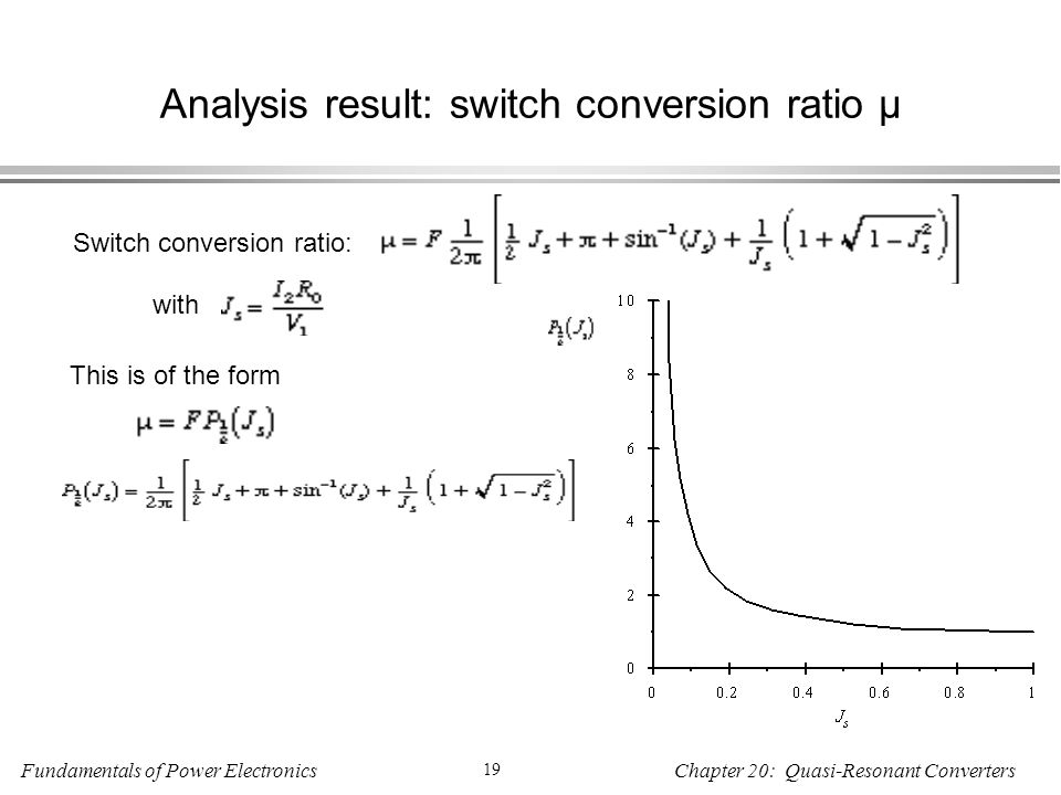 Analysis result: switch conversion ratio µ