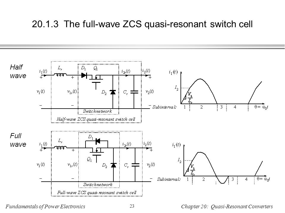 The full-wave ZCS quasi-resonant switch cell