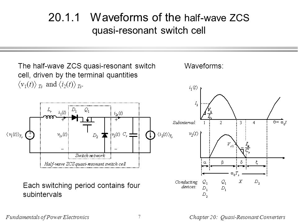Waveforms of the half-wave ZCS quasi-resonant switch cell