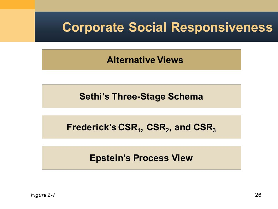 social responsiveness meaning