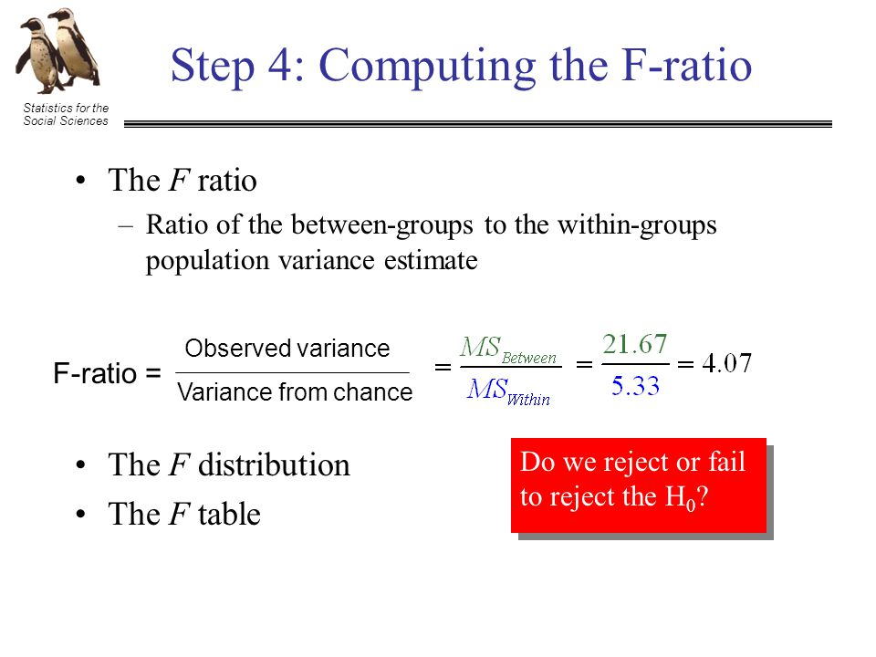 how to find f ratio