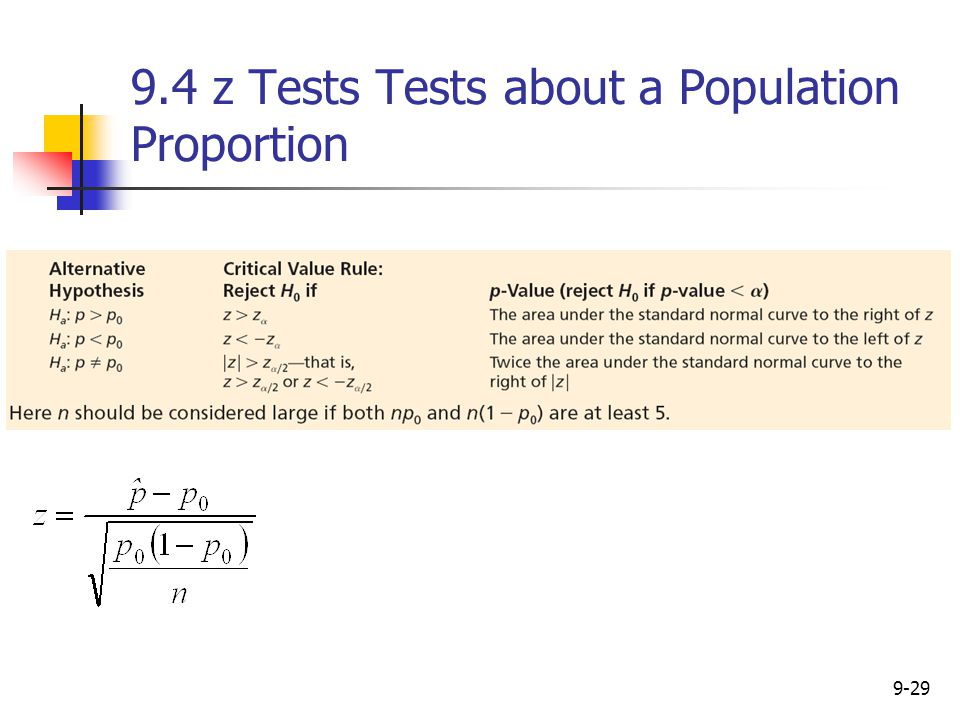 9.4 z Tests Tests about a Population Proportion