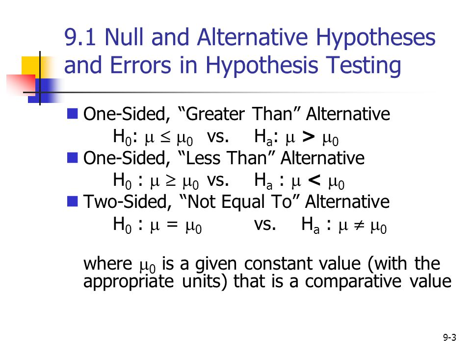 9.1 Null and Alternative Hypotheses and Errors in Hypothesis Testing