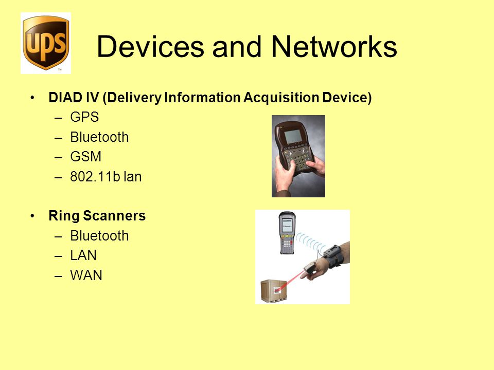 UPS Technology Solutions - ppt download