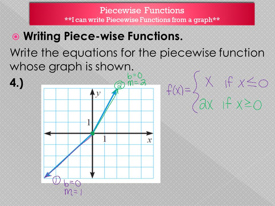 Piecewise Functions Learning Targets: I can graph piecewise ...