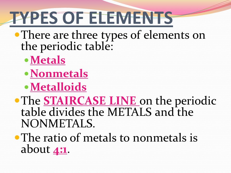 The Nonmetals On The Periodic Table Image Collections Periodic