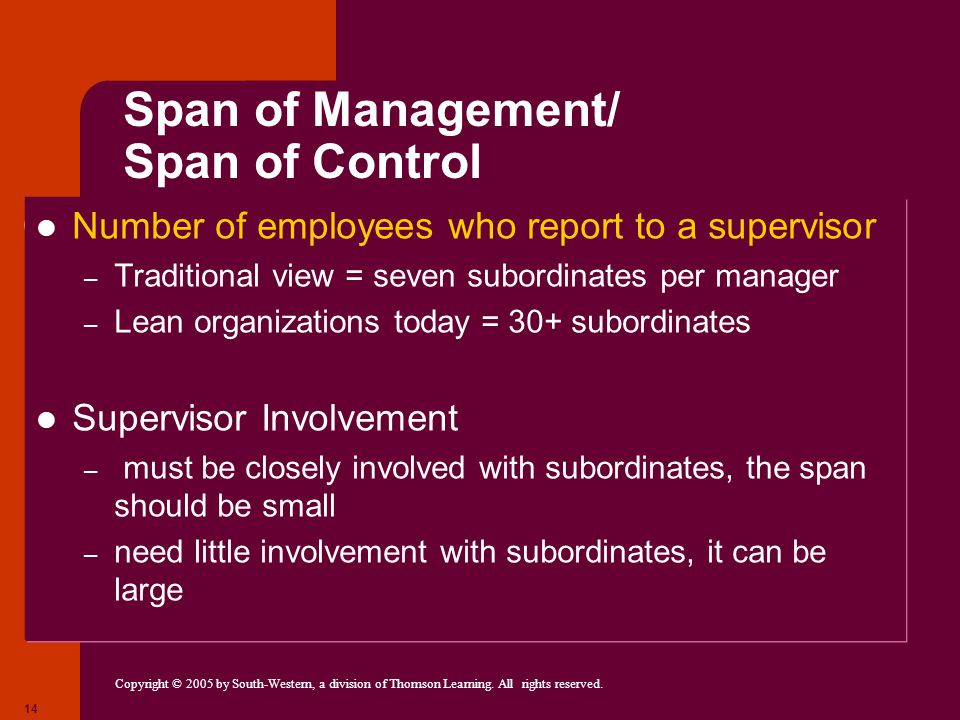 Span of Management/ Span of Control