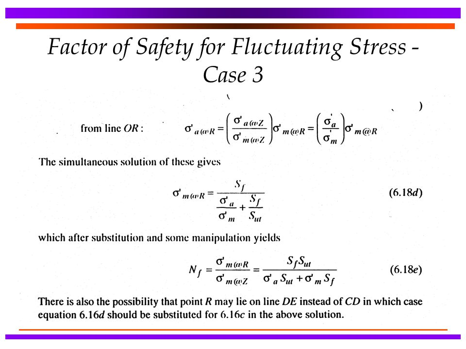Factor of Safety for Fluctuating Stress - Case 3