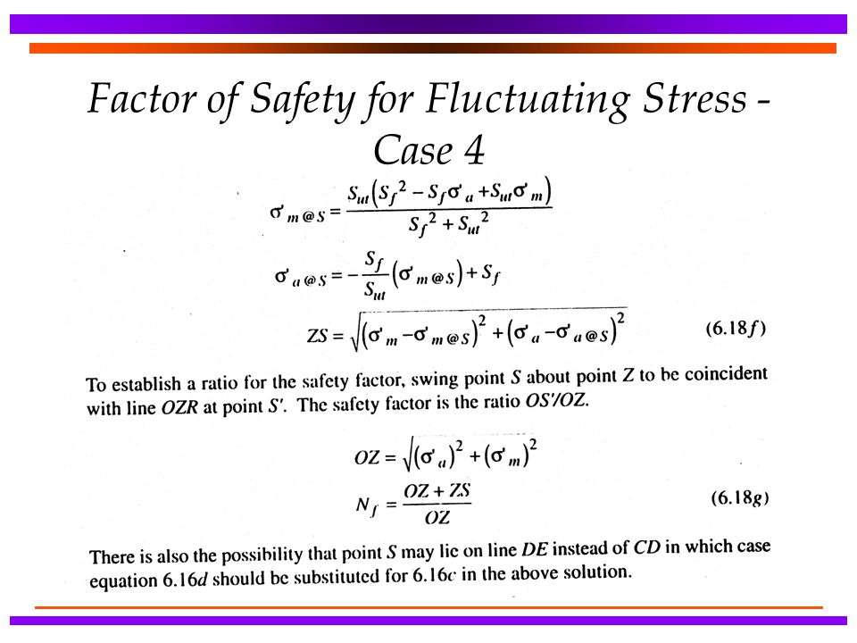 Factor of Safety for Fluctuating Stress - Case 4