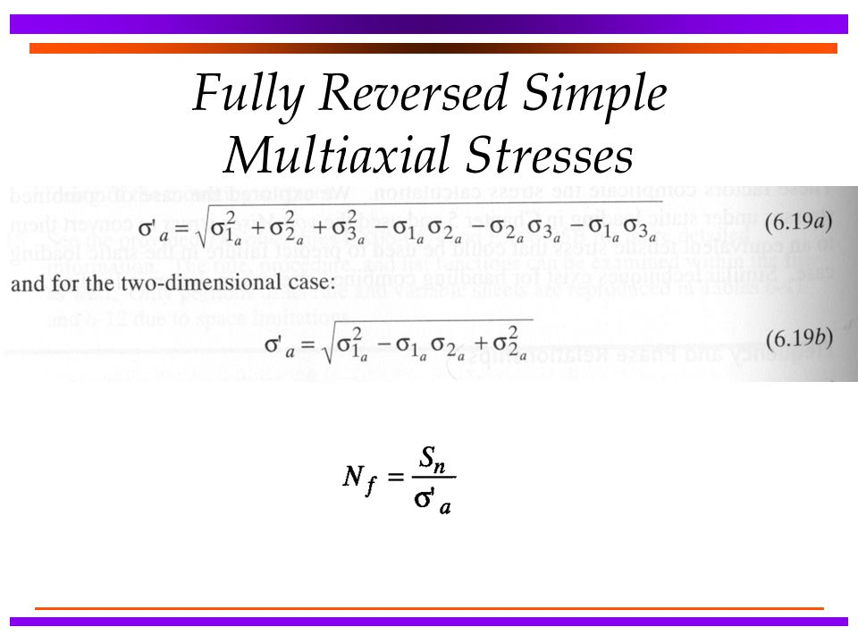 Fully Reversed Simple Multiaxial Stresses