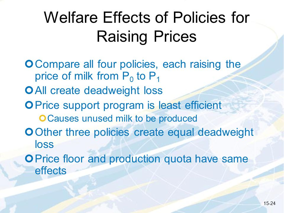 Welfare Effects of Policies for Raising Prices