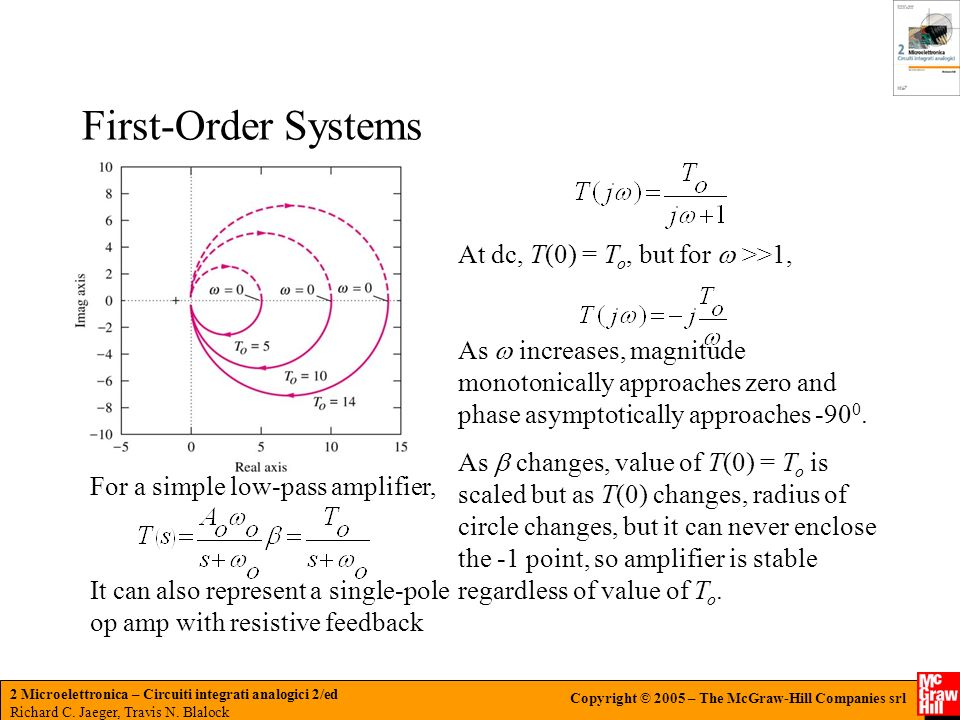 First-Order Systems At dc, T(0) = To, but for w >>1,