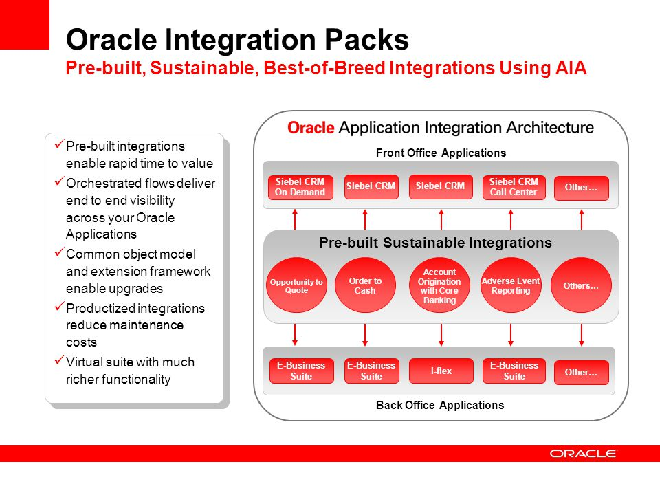 Oracle CRM Options For EBS Users - ppt download