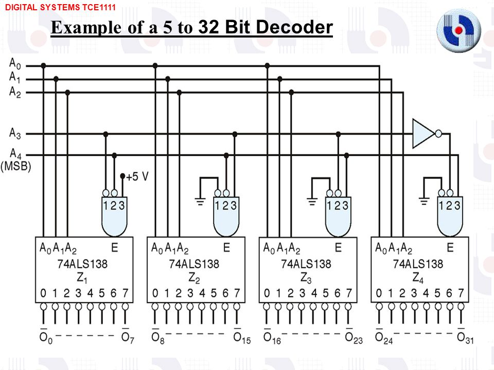 OTHER COMBINATIONAL LOGIC CIRCUITS WEEK 7 AND WEEK 8 (LECTURE 2 OF