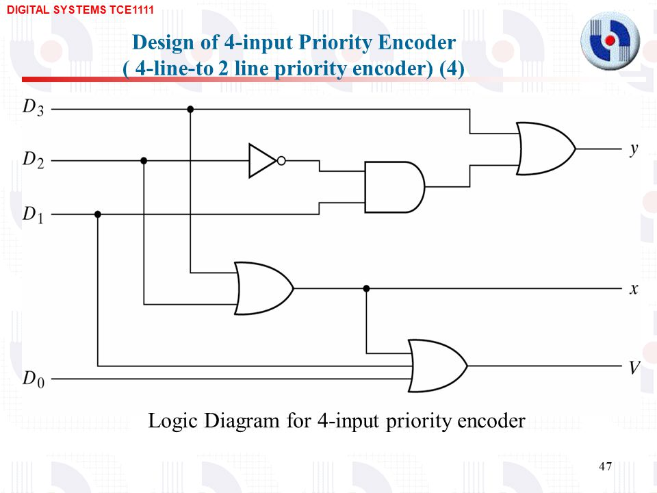 other combinational logic circuits week 7 and week 8 (lecture 2 of 3 printer logic diagram design of 4 input priority encoder ( 4 line to 2 line priority