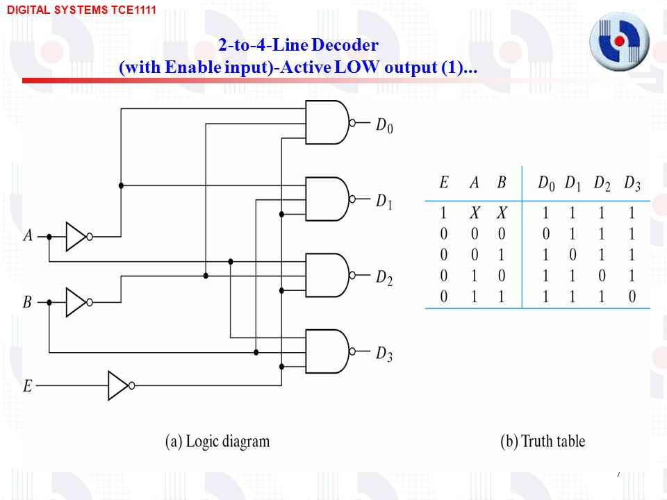 other combinational logic circuits week 7 and week 8 lecture 2 of 3 rh slideplayer com