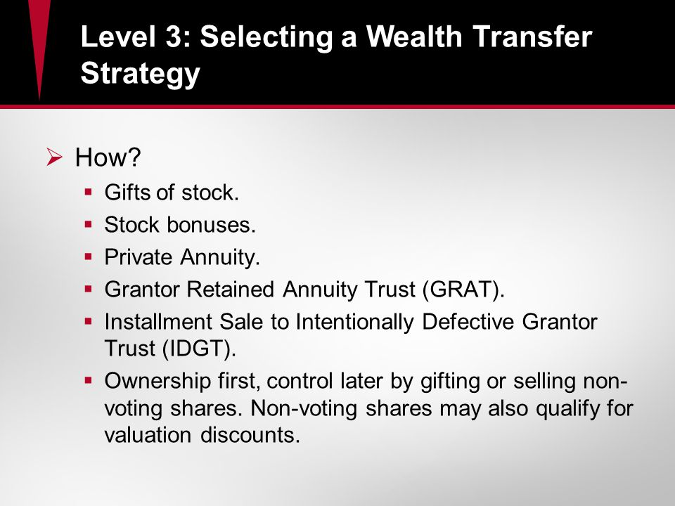 The Three Levels Of Business Succession Planning Ppt Download